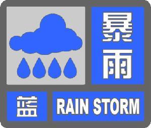 Storm description
