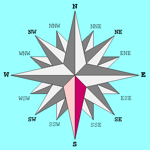 File:CompassRose16 S.png