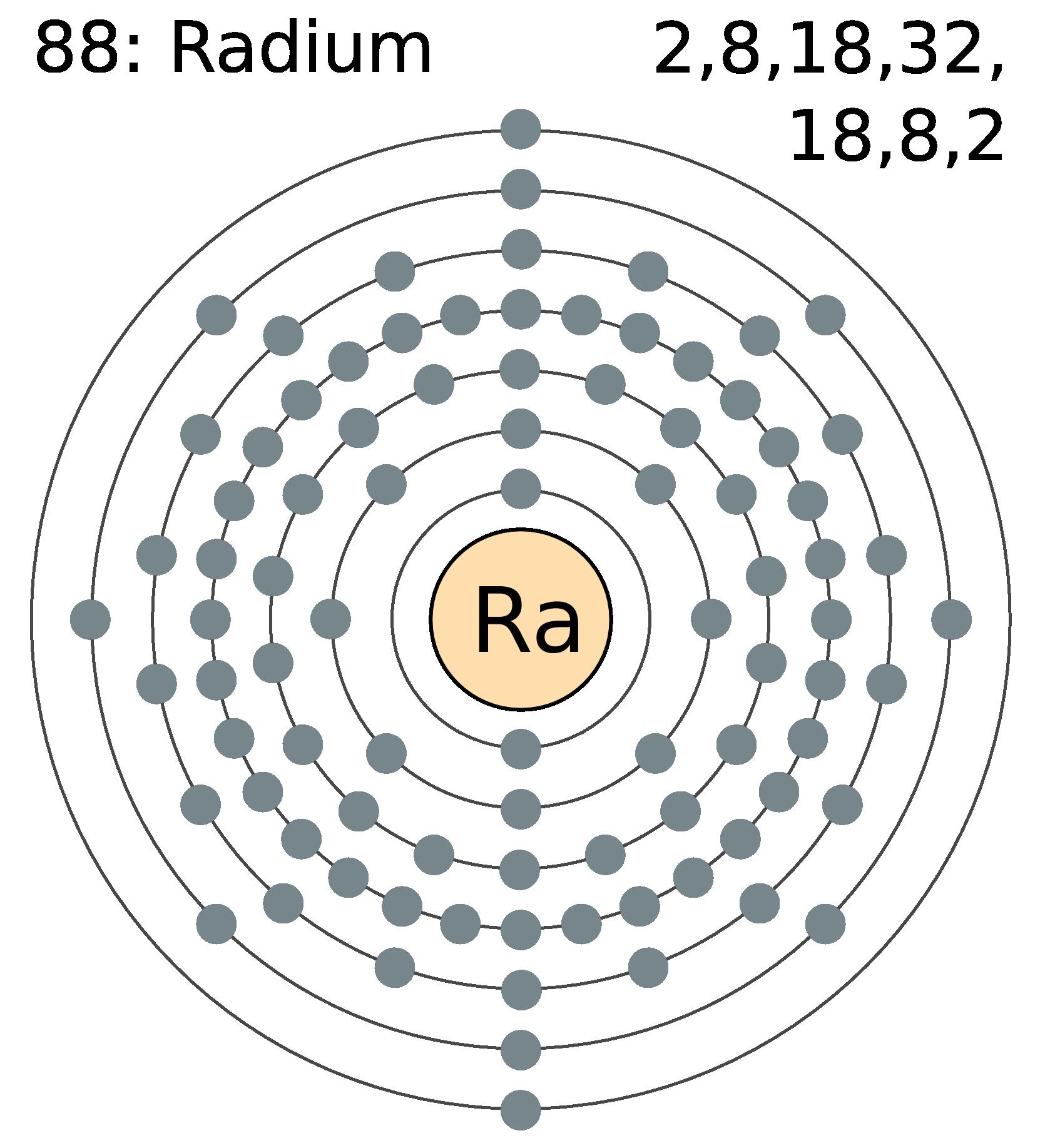 Fileelectron shell 088 radiumg wikimedia commons fileelectron shell 088 radiumg pooptronica