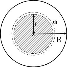 Depiction of Estructura estelar