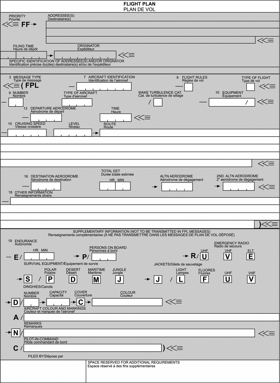 FileIcao flight planjpg Wikimedia Commons – Flight Plan Template