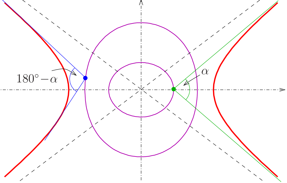 a description of a hyperbola This section explores hyperbolas, including their equation and how to draw them a hyperbola is a conic section.