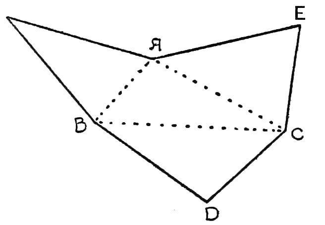 PSM V83 D392 Concept of three dimensions.png