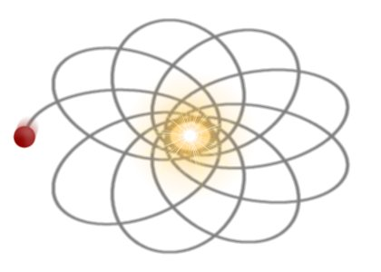 Orbit Changes from Precession resembling Flower Petals