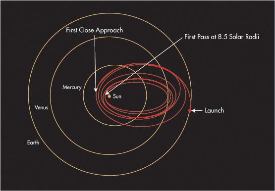 Solar_Probe_%2B_trajectory.jpg
