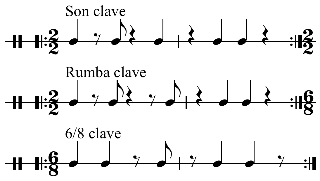 File:Three claves vertical.png - Wikimedia Commons