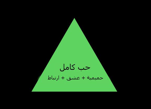 Triangle Theory Of Love Essay
