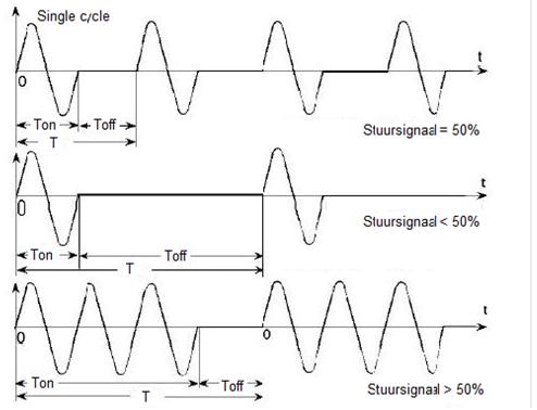 Singles in worden wisconsin Singles in Wausau, WI – Wausau Dating, Wausau Singles