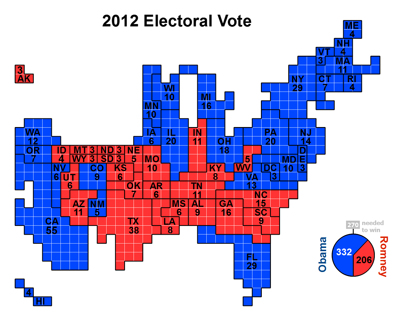 Maps : electoral, high school grads ,religious, populous ...