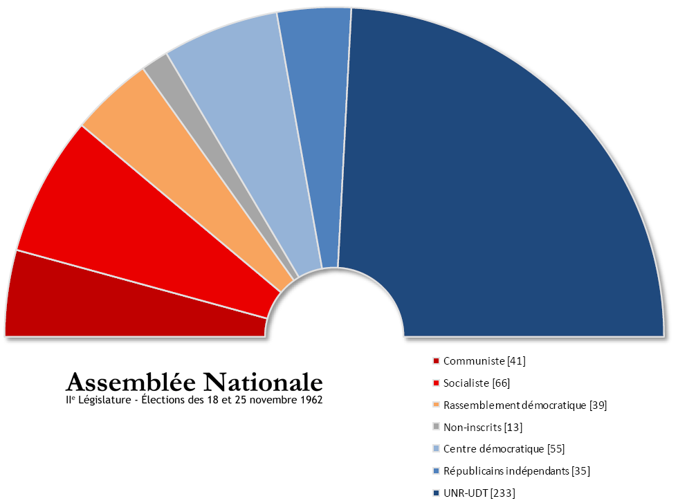 Legislatives 66