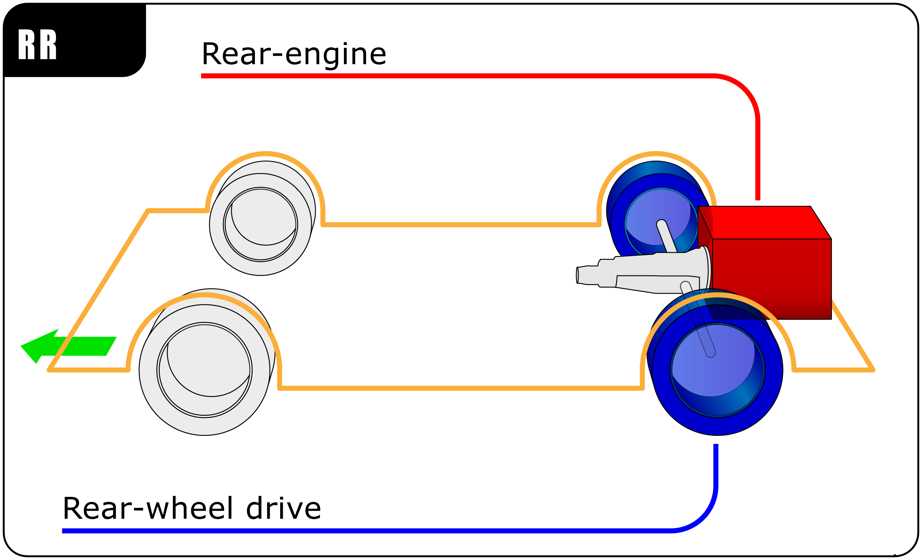 rear-engine, rear-wheel-drive layout