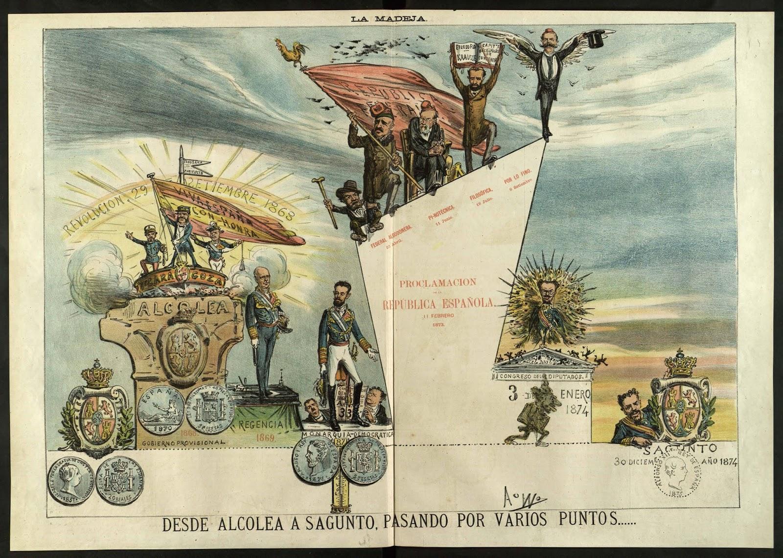 File:Caricatura etapas del sexenio La Flaca 1874.jpg