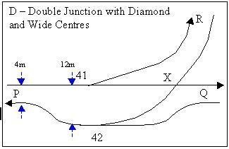 Double Junction D with Wide Centres.jpg