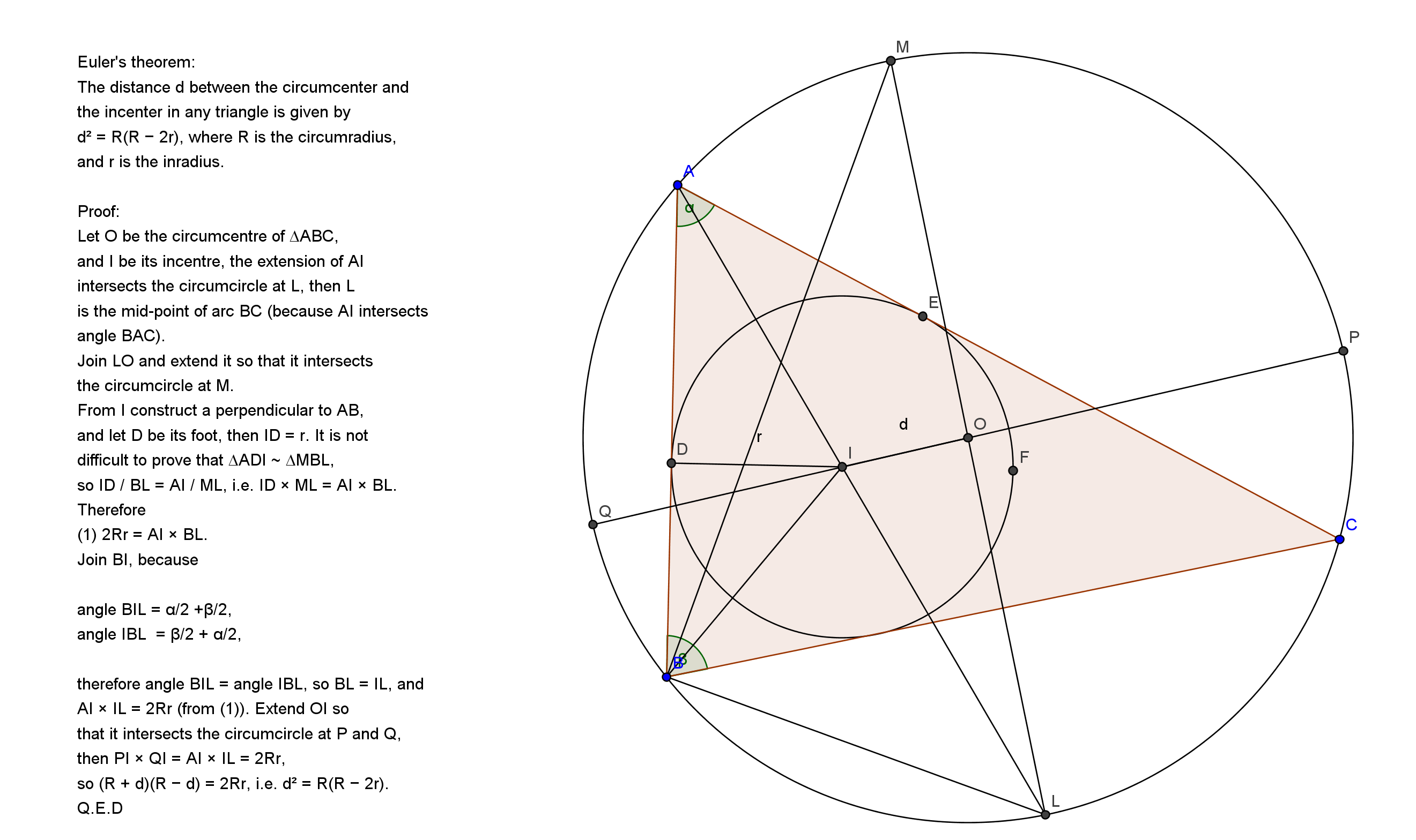 Euler's theorem in geometry - Wikiwand