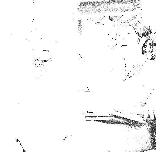 Marty Feldman Größe