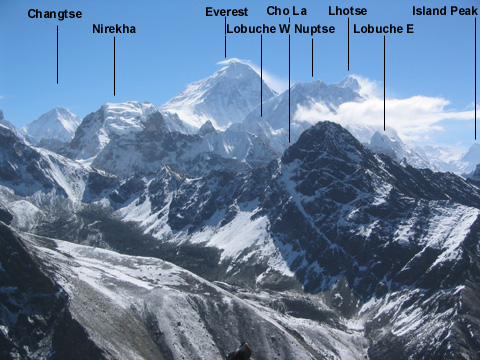 Annotated image of Lhotse and surroundings as seen from Gokyo Ri