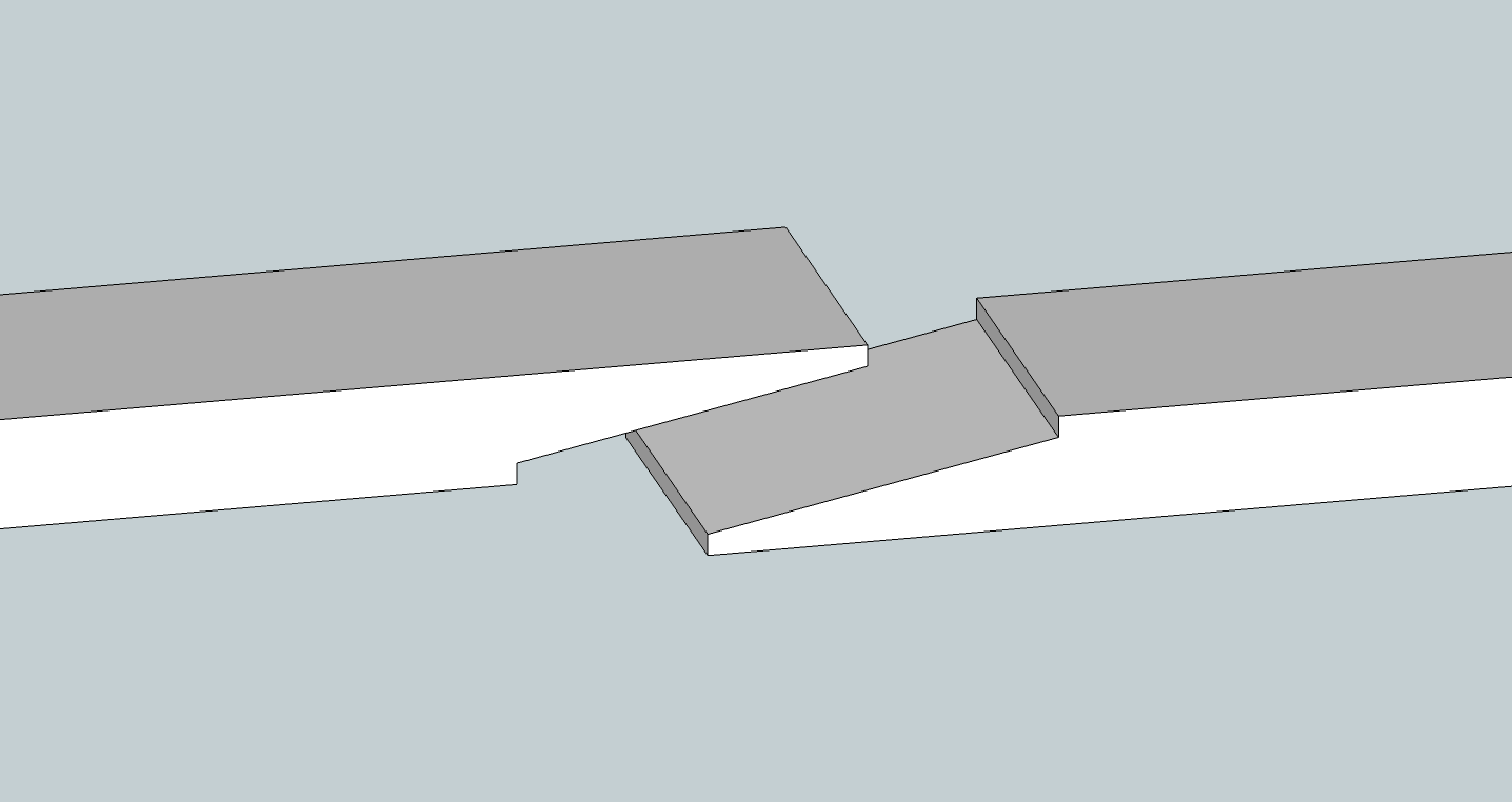 Scarf Joint Wikipedia