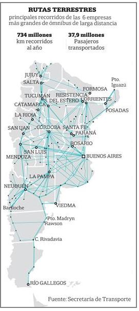 Resultado de imagen para Vialidad Nacional recuperará 1.500 km de rutas concesionadas