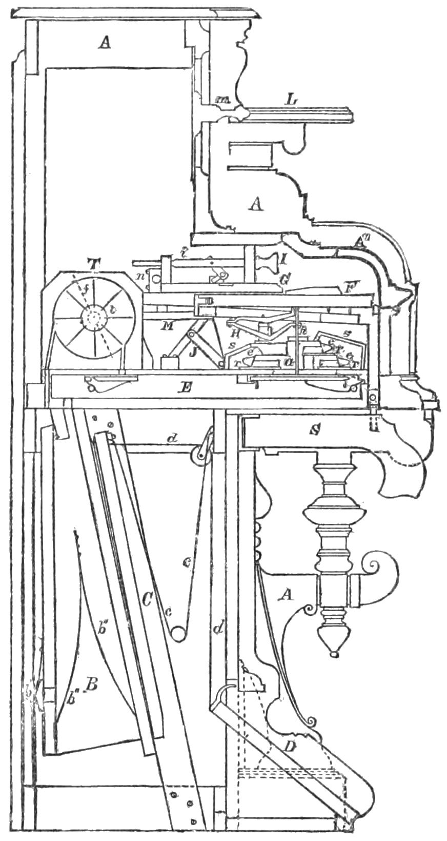 PSM V40 D661 View of the interior of an estey system parlor organ.jpg