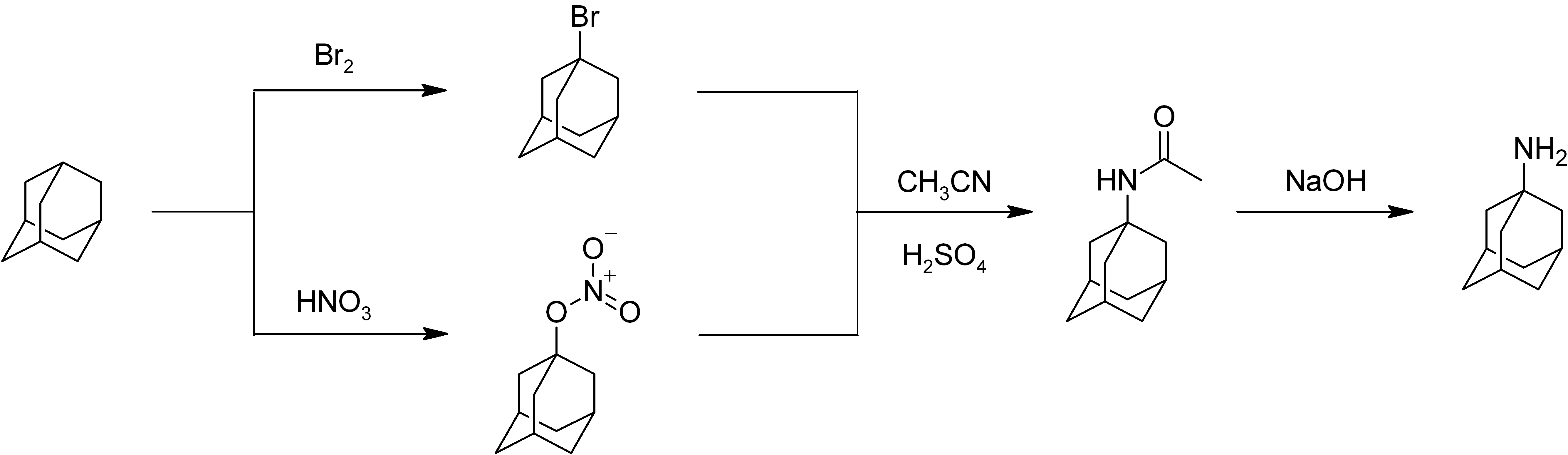 Image result for Amantadine SYNTHESIS