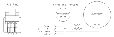 file rj9 handset diagram png wikimedia commons