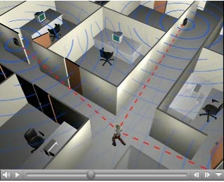 Indoor Location by Positioning Systems Market