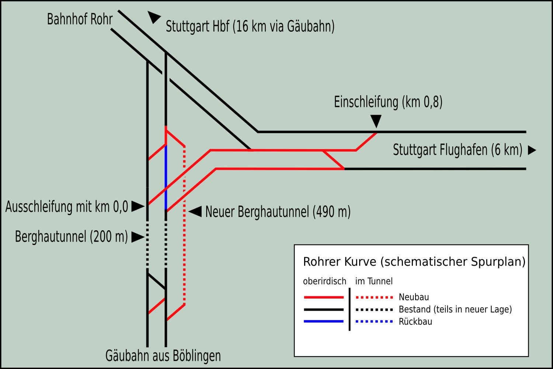 File:Rohrer Kurve schematisch.png - Wikimedia Commons