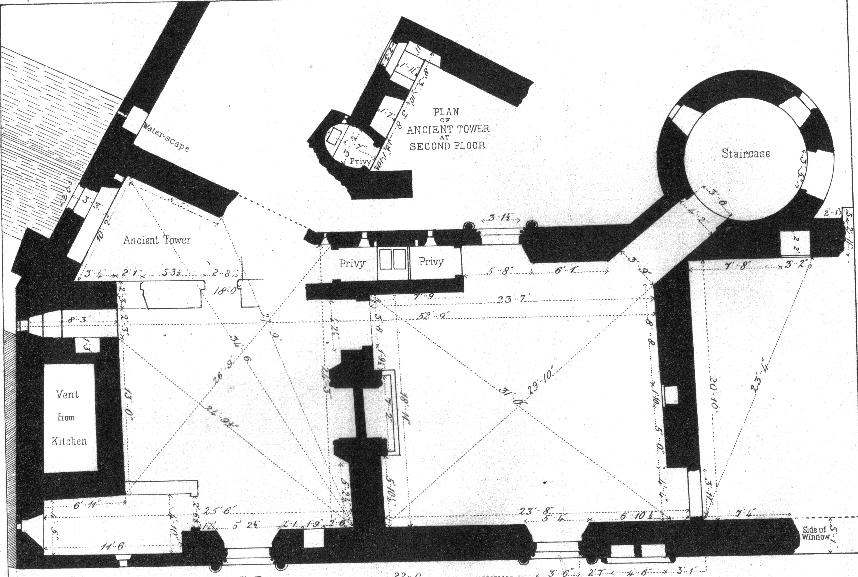 Plan w44071td scottish highland castle images frompo for Scottish highland castle house plans