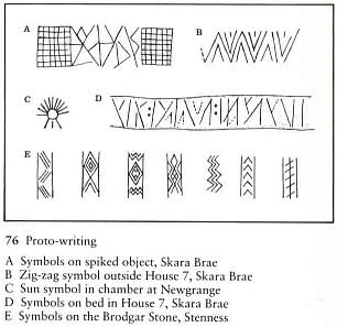 http://upload.wikimedia.org/wikipedia/commons/8/84/Skara_Brae_symbols1.jpg