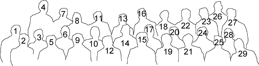 external image Solvay1927_participants.jpg