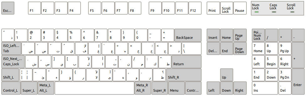 Arabic keyboard wikipedia for Keyboard overlay template