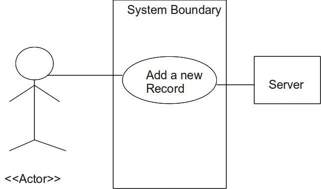 Use Case Diagram Template - Edgrafik