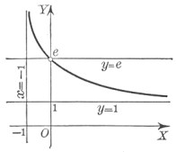 Wag 23-1 limit e graph.jpg
