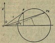 БСЭ1. Гейланда диаграмма.jpg