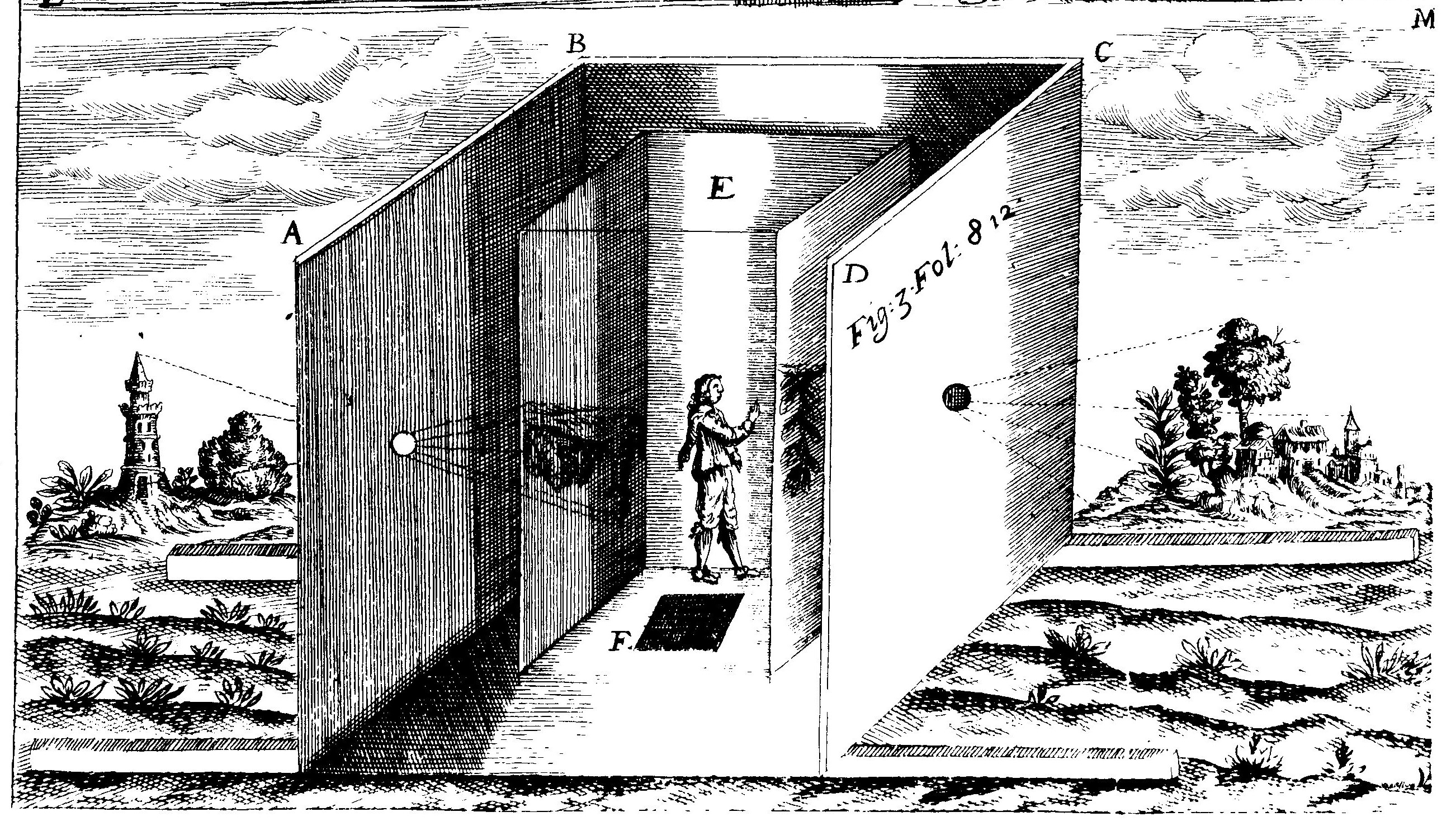File:1646 Athanasius Kircher - Camera obscura.jpg