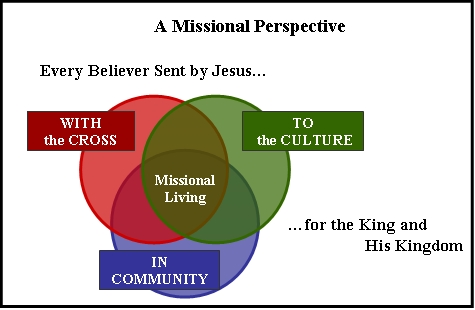 A Missional Perspective.JPG