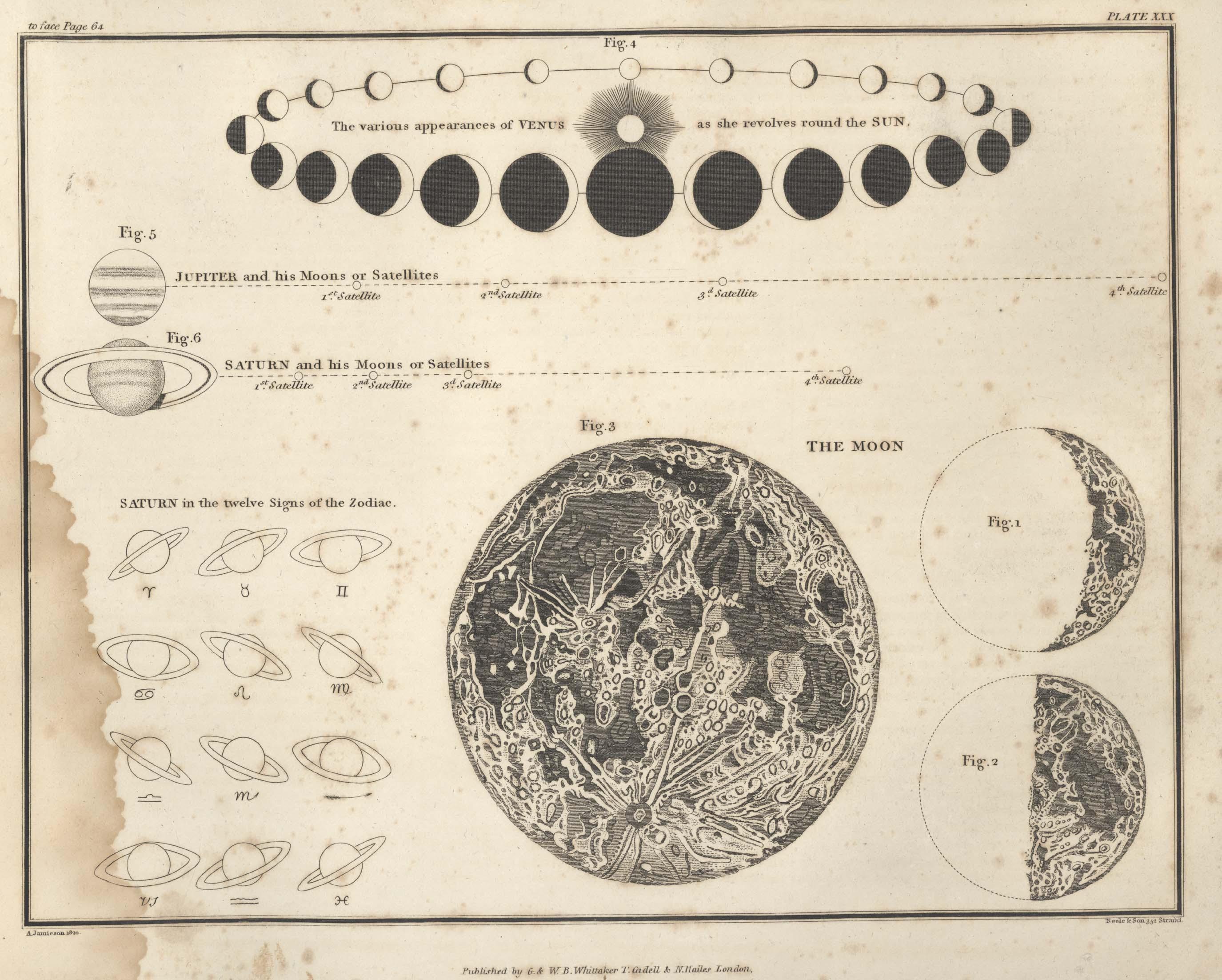 Moon Phase Chart: Alexander Jamieson Celestial Atlas-Plate 30.jpg - Wikimedia ,Chart