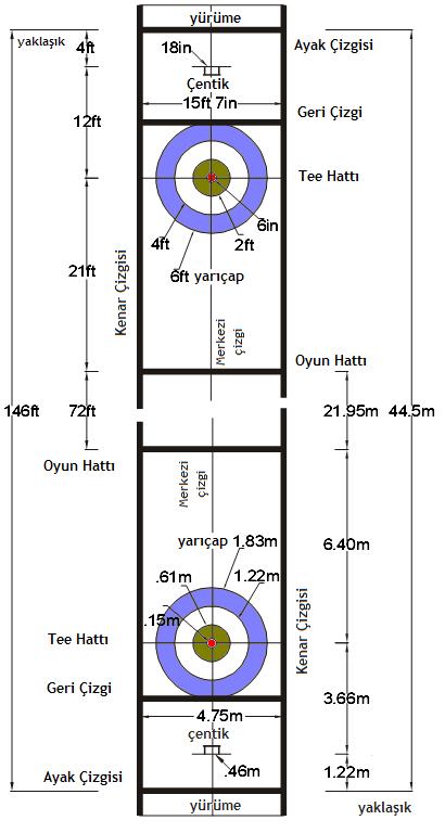 Standart voleybol sahası boyutu