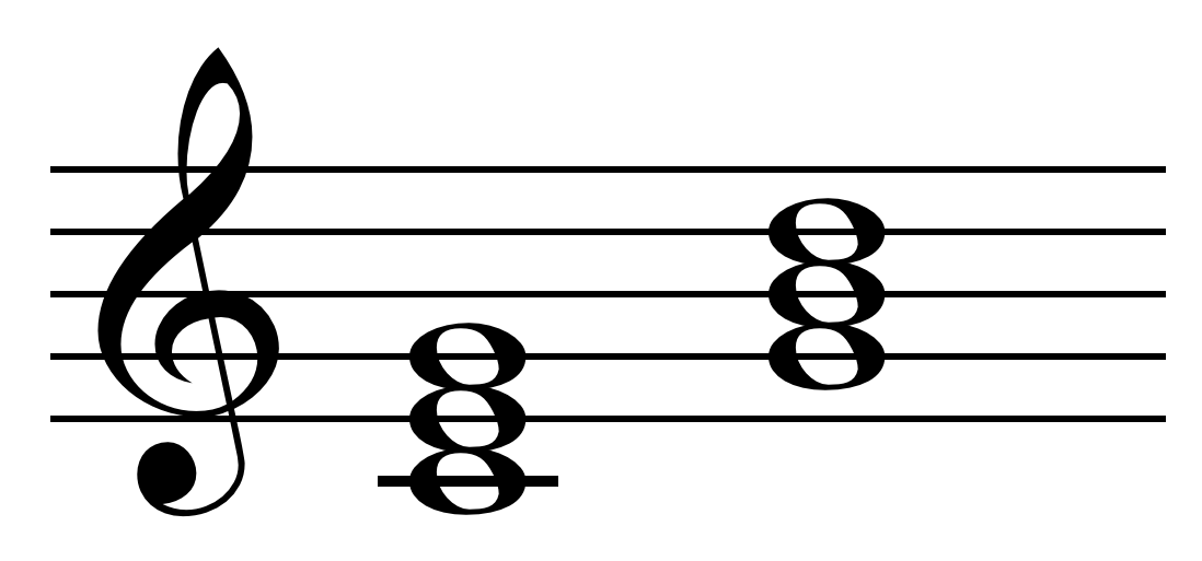 dominant tone Is emajor the dominant chord in the regardless of whether you are in major key or minor key dominant chords will contain the leading tone whether it is the.