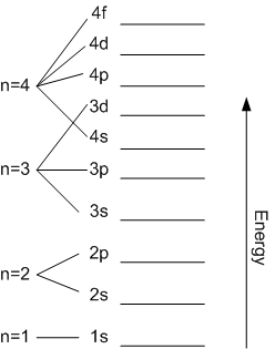 File:energy_level_diagram