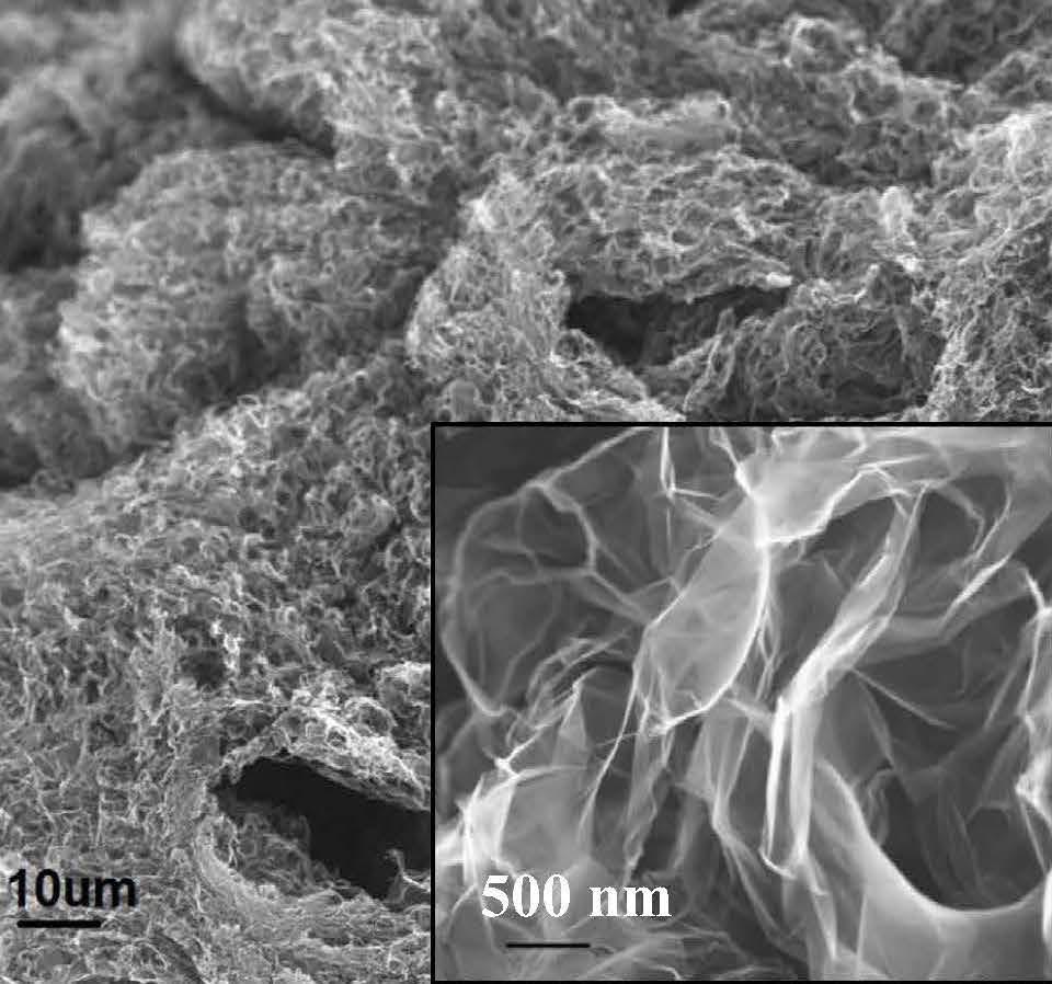 Lithium Ion Battery >> Graphene foam - Wikipedia