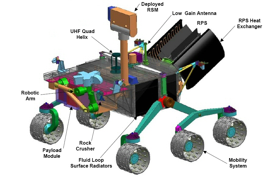mars rover nuclear battery - photo #18