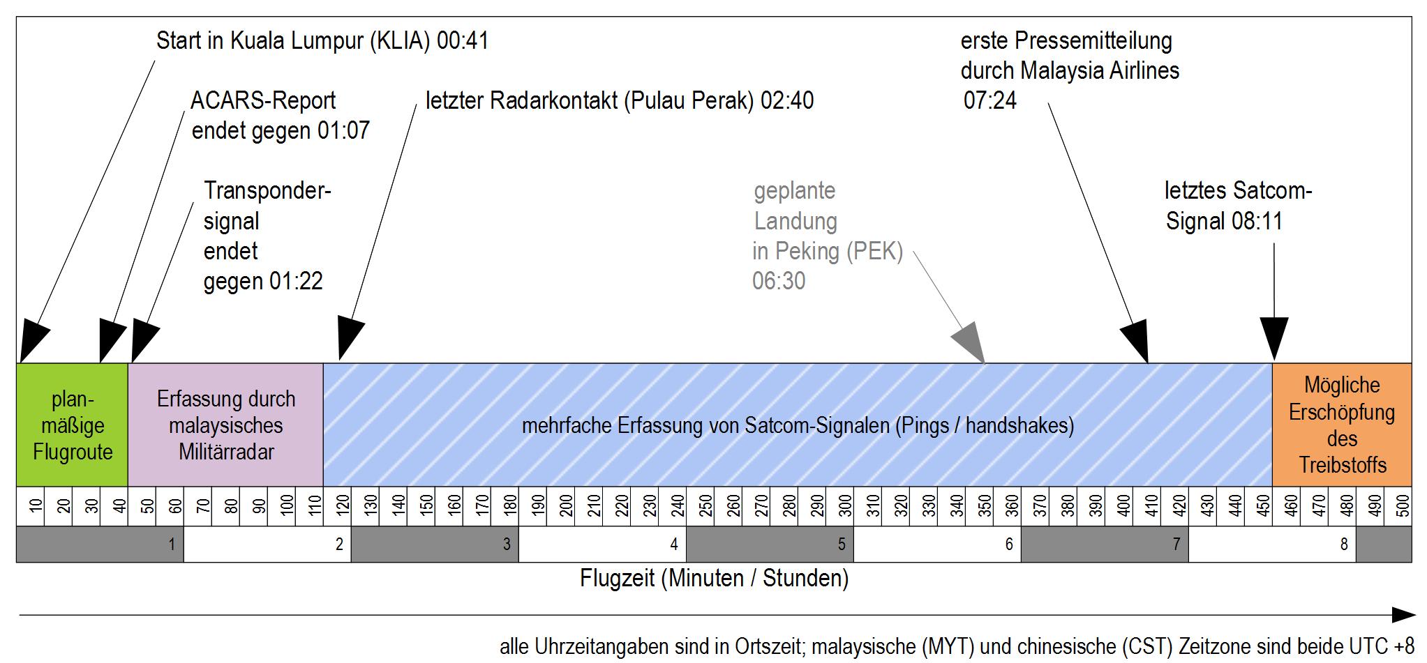 Gemütlich 277 Volt Lichtschaltplan Galerie - Die Besten Elektrischen ...
