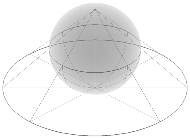 stereographic projection of the Riemann sphere
