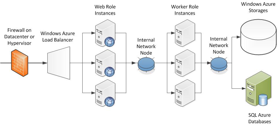 windows nt networking architecture pdf