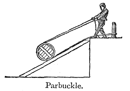 Chambers 1908 Parbuckle.png