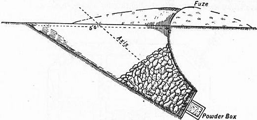 EB1911 Fortifications - Fig. 96.jpg