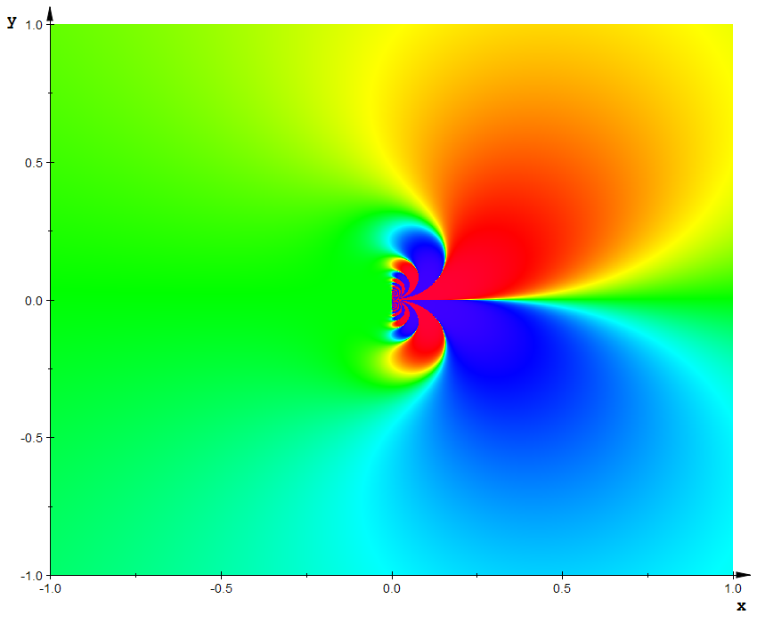 File Exponential Function Imag Part At Infinity Density