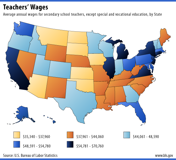 File Figure05 Teachers Wages Png Wikimedia Commons