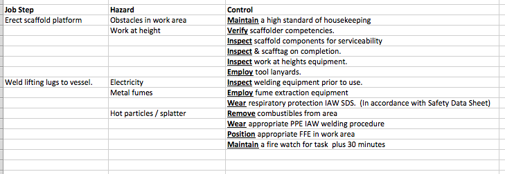 File:Job Safety Analysis Example.png  Job Safety Analysis Template Free
